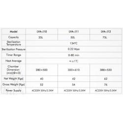 LVA-J12 Autoclave Vertical para Laboratório com Carga Superior (75 L/ 115-129 °C)
