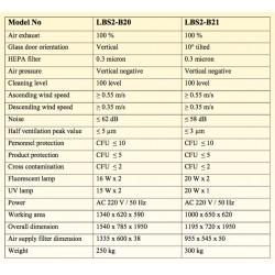 LBS2-B20 Gabinete de Biossegurança Classe II B2 (Lâmpada Fluorescente 16W x 2 / Lâmpada UV 15W x 2)