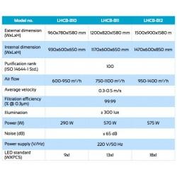 LHCB-B10 Cabina de Flujo Laminar Horizontal (290W)