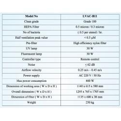 LVAC-B11 Cabine de Fluxo de Ar Laminar Vertical (Face Dupla - 1 Pessoa em Cada Lado)