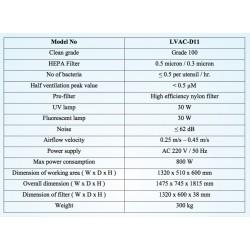 LVAC-D11 Cabine de Fluxo de Ar Laminar Vertical (Fluxo de Ar Combinado Vertical / Horizontal)