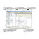 BHW-PRO-CD Software HOBOWare para Windows® / Mac