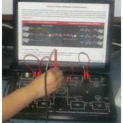 Scientech2211 TechBook Multiplexor / Demultiplexor por División de Frecuencia
