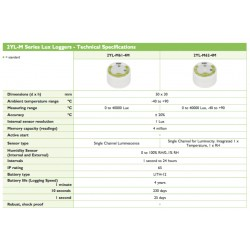 2YL-M62-4M Registrador de Luz (Canal Único para la Luminosidad. Integrado 1 x Temperatura, 1 x RH)