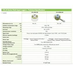 2YL-M90E-4M Registrador de Entrada Múltiple (Temperatura / Humedad interna + Sondas externas + Temperatura / Humedad Extendida)