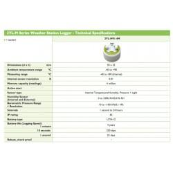 2YL-M91-4M Registrador de Entrada Múltiple (Temperatura / Humedad Interna, Presión + Luz)
