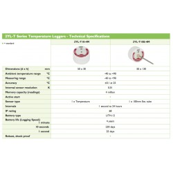 2YL-T10-4M Registrador de Temperatura (1 Sensor de Temperatura)