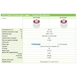 2YL-T15-4M Gravador de Termopar (1 Sensor Termopar)