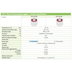 2YL-T16-4M Registrador de Termopar (2 Sensores Termopar)