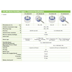 2YL-RH23-4M Humidity Log (Built in Temperature, RH and Pressure)