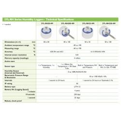 2YL-RH23-4M Registrador de Humedad (Construido en Temperatura, HR y Presión)