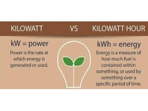 KW & KW/H