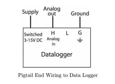 DECAGON/10HS-logger-conection