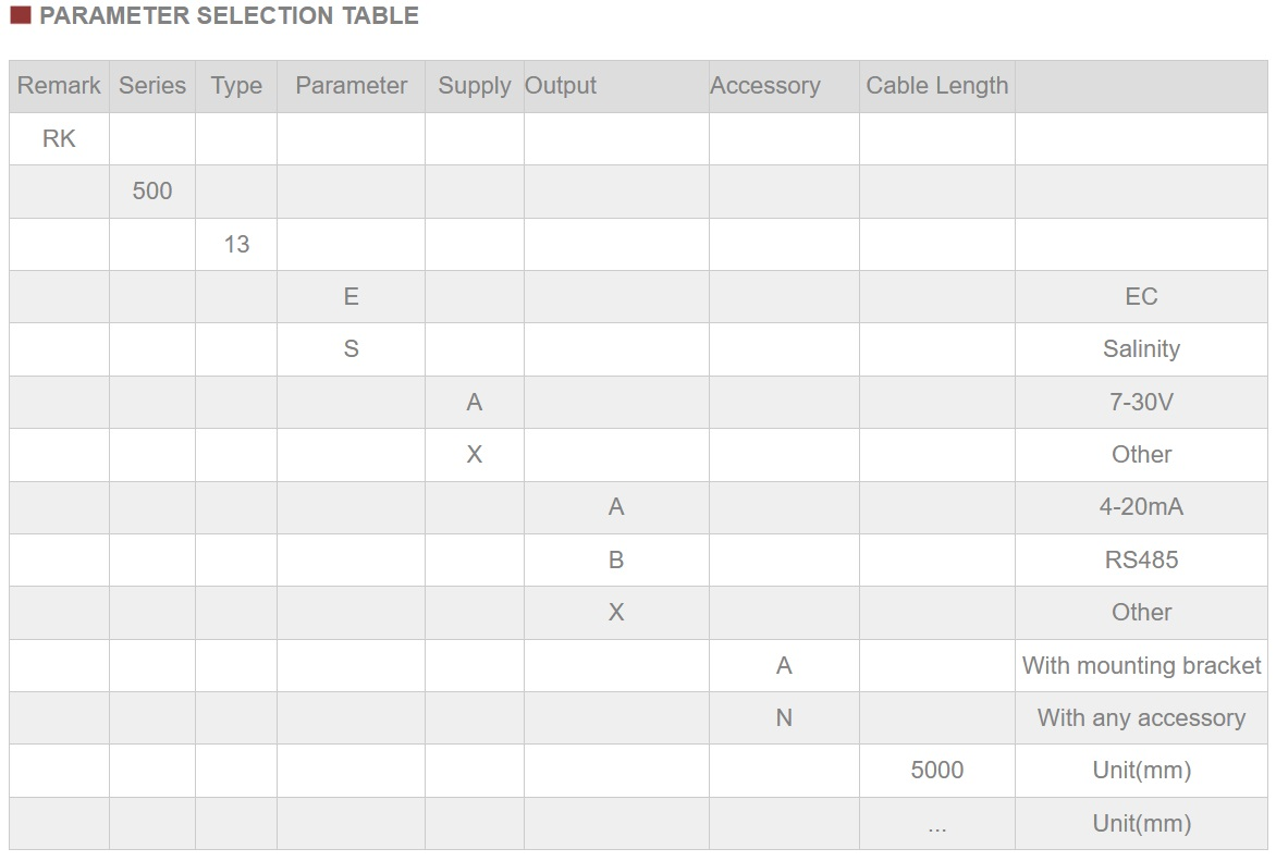 PARAMETER SELECTION TABLE RK500-13